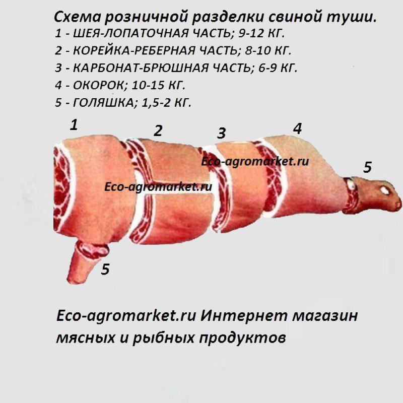 Любой кусок 190р